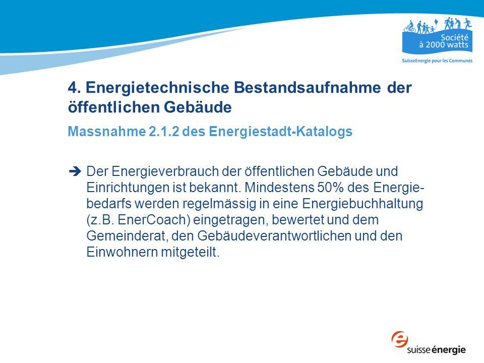 4. Energietechnische Bestandsaufnahme der öffentlichen Gebäude Massnahme 2.1.2 des Energiestadt-Katalogs  Der Energieverbrauch der öffentlichen Gebäu