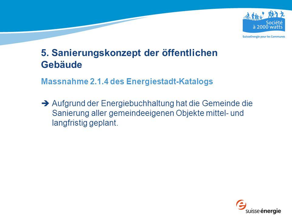 5. Sanierungskonzept der öffentlichen Gebäude Massnahme 2.1.4 des Energiestadt-Katalogs  Aufgrund der Energiebuchhaltung hat die Gemeinde die Sanieru