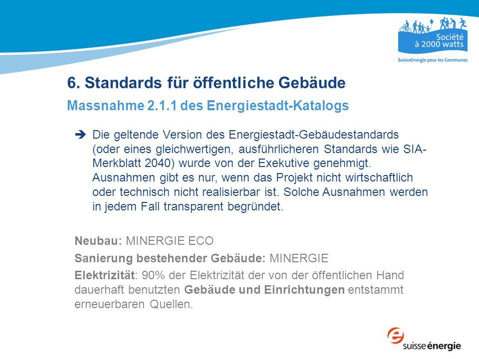 6. Standards für öffentliche Gebäude Massnahme 2.1.1 des Energiestadt-Katalogs  Die geltende Version des Energiestadt-Gebäudestandards (oder eines gl