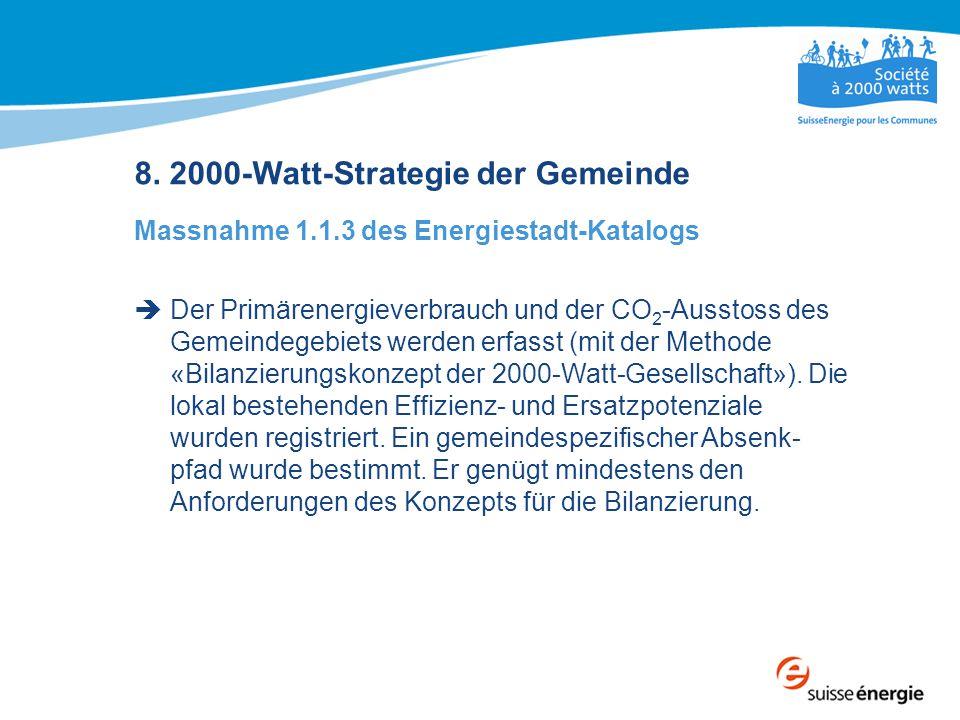 8. 2000-Watt-Strategie der Gemeinde Massnahme 1.1.3 des Energiestadt-Katalogs  Der Primärenergieverbrauch und der CO 2 -Ausstoss des Gemeindegebiets