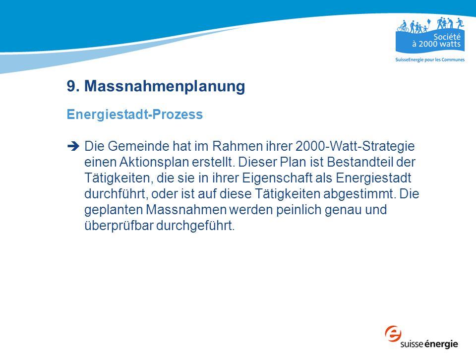 9. Massnahmenplanung Energiestadt-Prozess  Die Gemeinde hat im Rahmen ihrer 2000-Watt-Strategie einen Aktionsplan erstellt. Dieser Plan ist Bestandte
