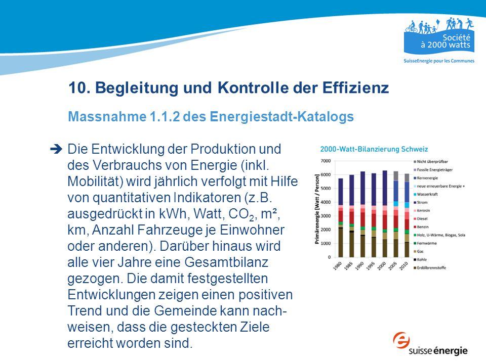 10. Begleitung und Kontrolle der Effizienz Massnahme 1.1.2 des Energiestadt-Katalogs  Die Entwicklung der Produktion und des Verbrauchs von Energie (
