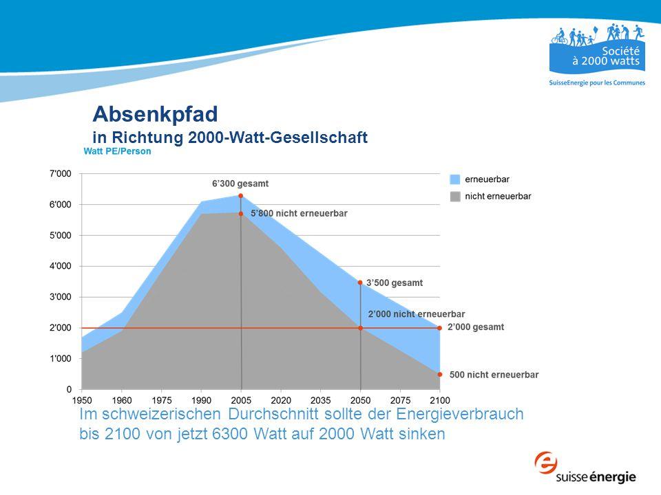 Absenkpfad in Richtung 2000-Watt-Gesellschaft Im schweizerischen Durchschnitt sollte der Energieverbrauch bis 2100 von jetzt 6300 Watt auf 2000 Watt s