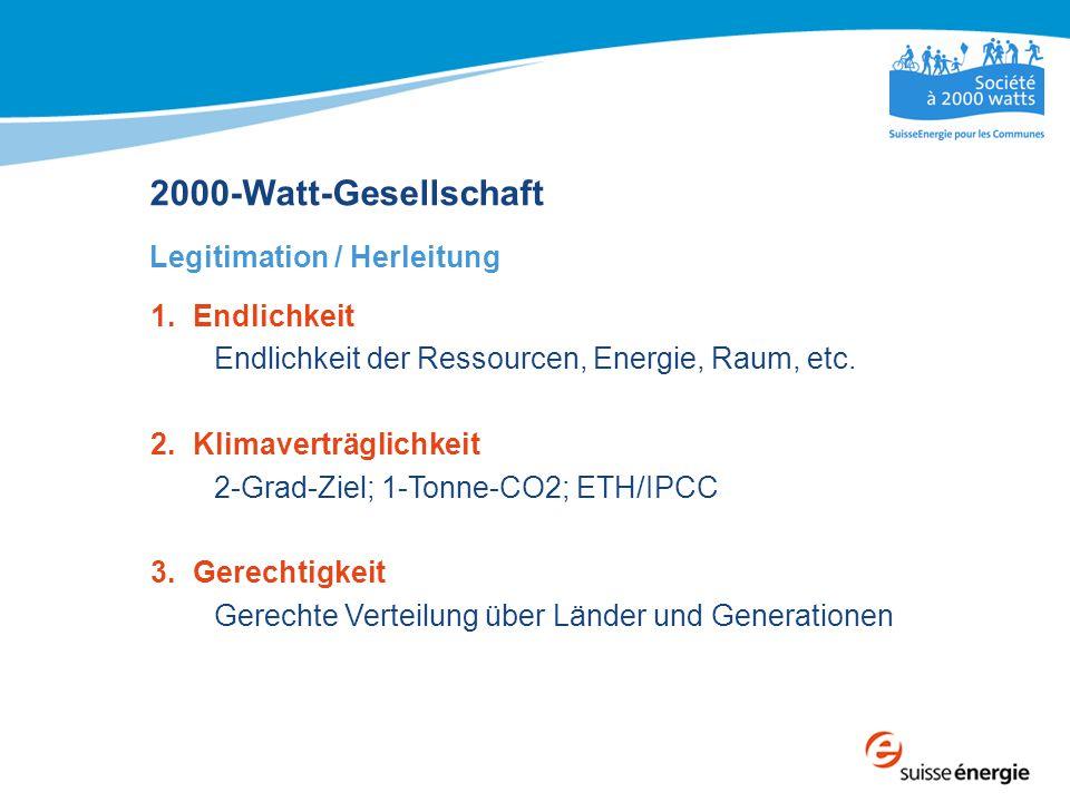 2000-Watt-Gesellschaft Grundsätzliche und allgemeine Ziele 3-mal geringerer Primärenergieverbrauch 8-mal weniger CO2-Ausstoss und dies für alle und auf allen Gebieten