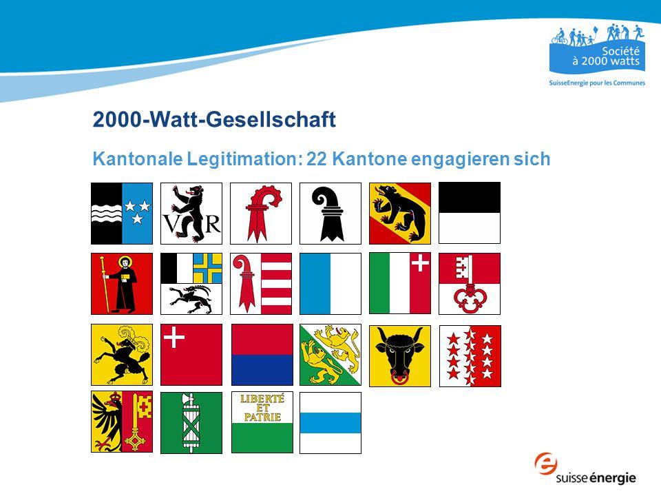 Fachstelle 2000-Watt-Gesellschaft Jérôme Attinger c/o Planair SA Crêt 108a 2314 La Sagne Tel.