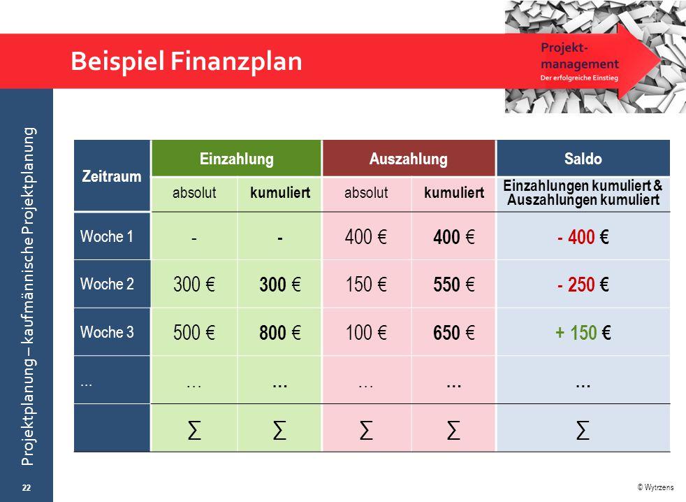 © Wytrzens Projektplanung – kaufmännische Projektplanung Beispiel Finanzplan 22 Zeitraum EinzahlungAuszahlungSaldo absolut kumuliert absolut kumuliert