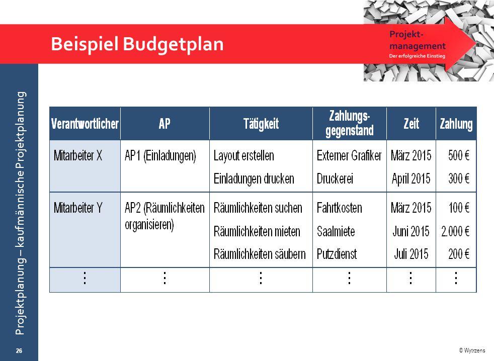 © Wytrzens Projektplanung – kaufmännische Projektplanung Beispiel Budgetplan 26