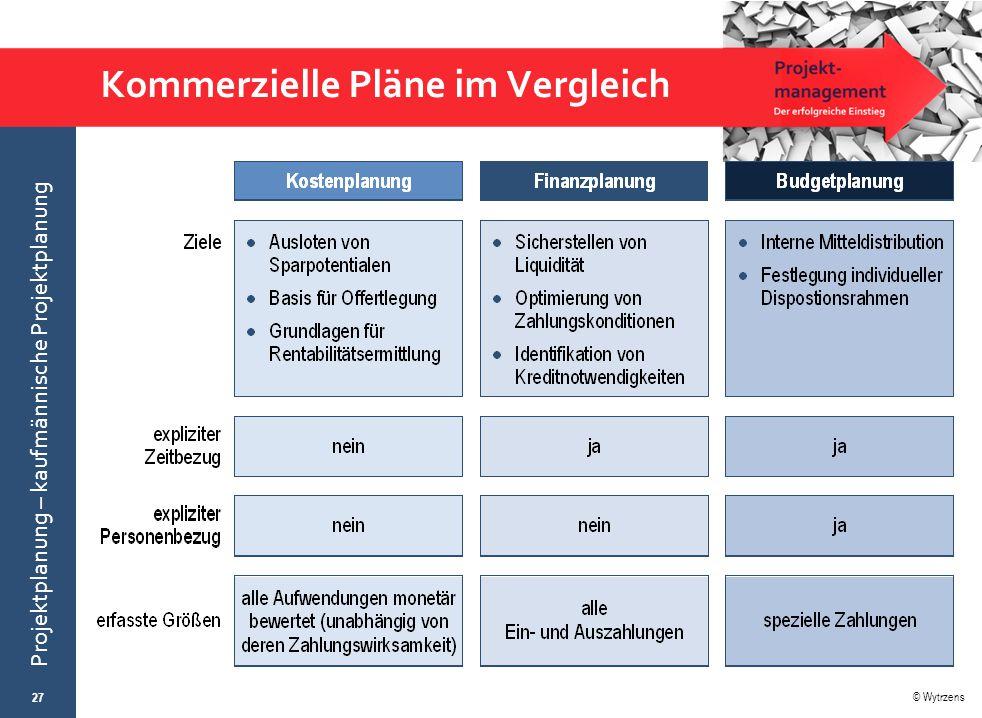 © Wytrzens Projektplanung – kaufmännische Projektplanung Kommerzielle Pläne im Vergleich 27