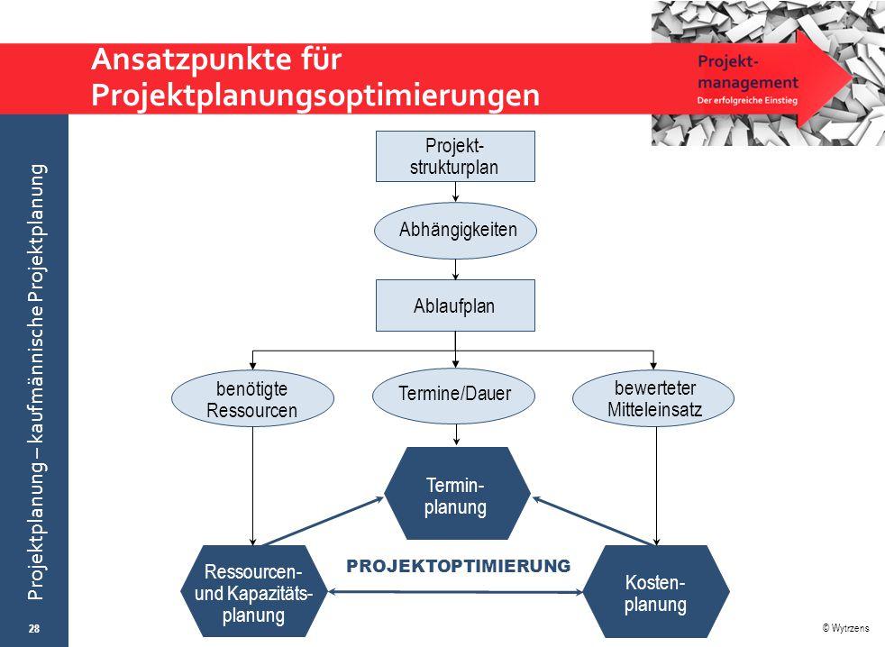 © Wytrzens Projektplanung – kaufmännische Projektplanung Ansatzpunkte für Projektplanungsoptimierungen 28 Projekt- strukturplan Abhängigkeiten Ablaufp
