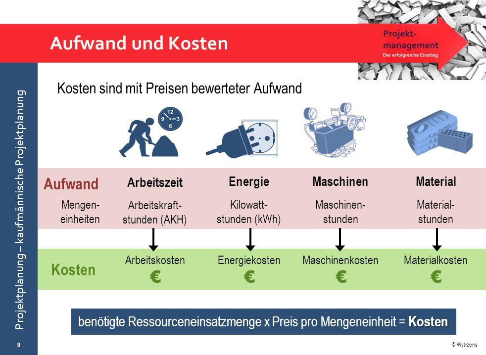 © Wytrzens Projektplanung – kaufmännische Projektplanung Aufwand Arbeitszeit EnergieMaschinenMaterial Mengen- einheiten Arbeitskraft- stunden (AKH) Ki