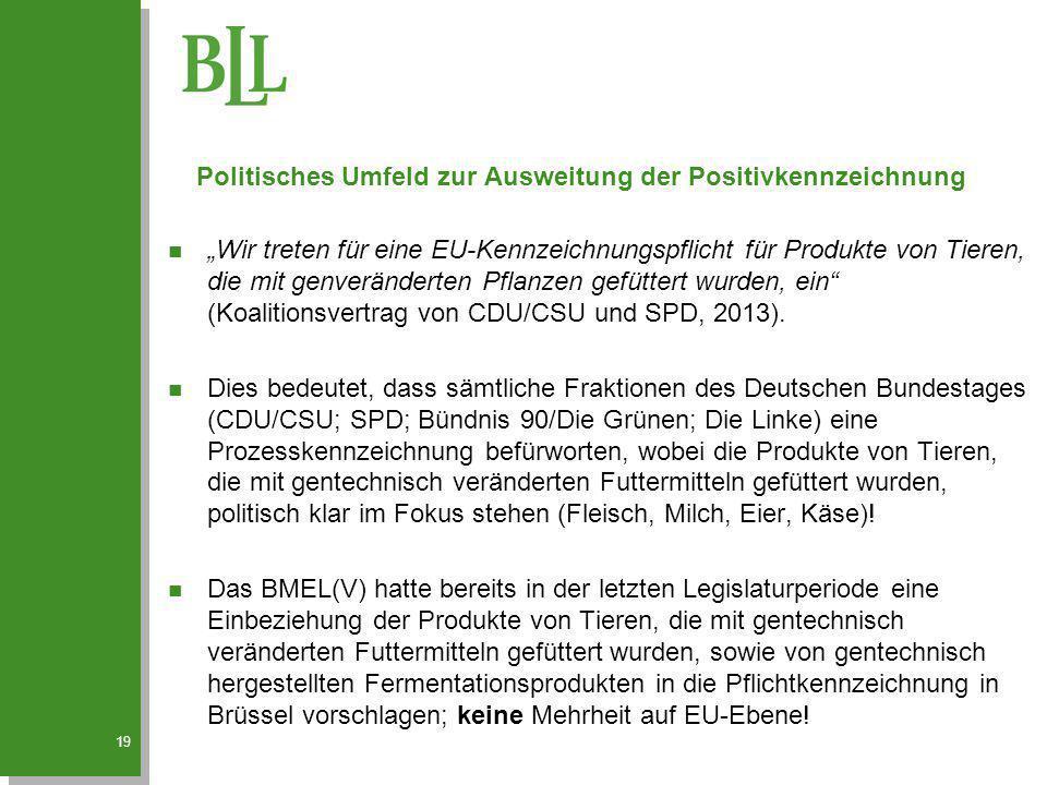 """19 n """"Wir treten für eine EU-Kennzeichnungspflicht für Produkte von Tieren, die mit genveränderten Pflanzen gefüttert wurden, ein"""" (Koalitionsvertrag"""