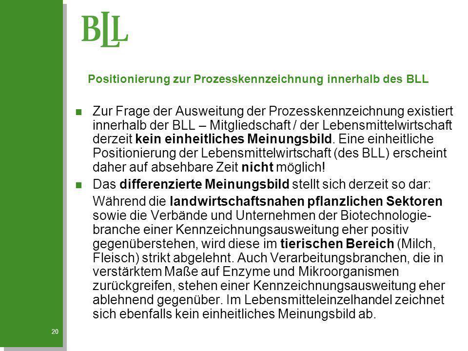 20 n Zur Frage der Ausweitung der Prozesskennzeichnung existiert innerhalb der BLL – Mitgliedschaft / der Lebensmittelwirtschaft derzeit kein einheitl
