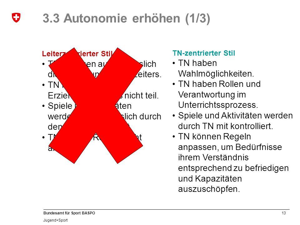13 Bundesamt für Sport BASPO Jugend+Sport 3.3 Autonomie erhöhen (1/3) Leiterzentrierter Stil TN befolgen ausschliesslich die Anweisungen des Leiters.