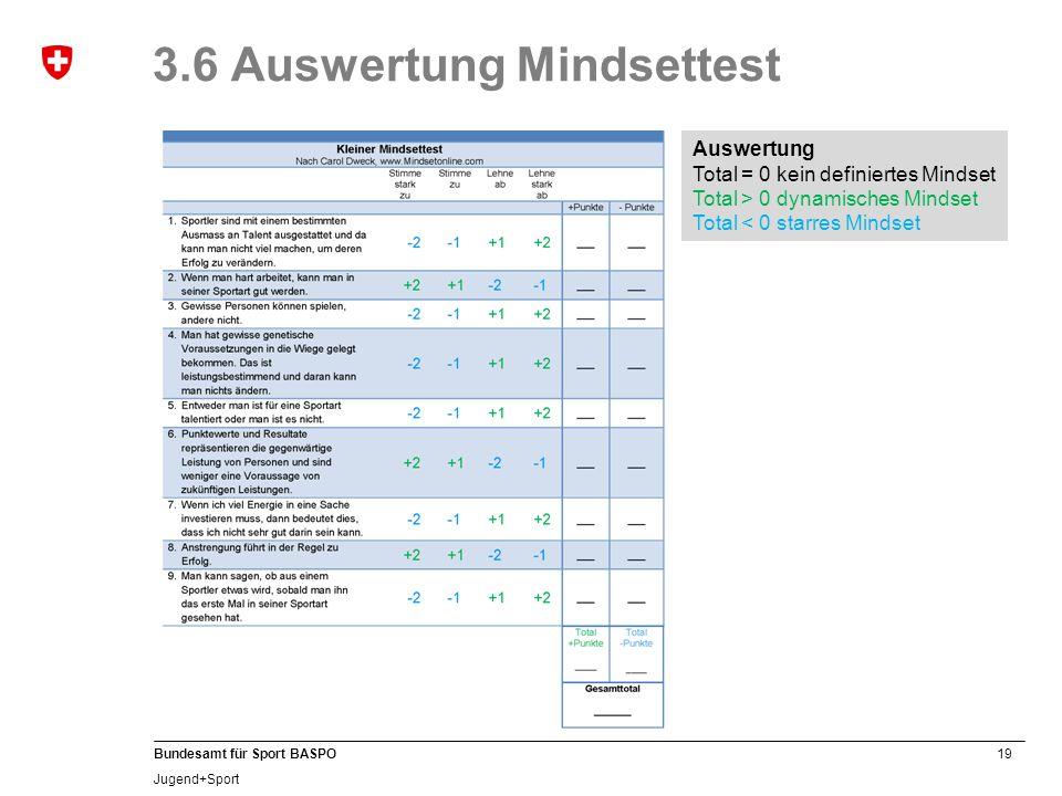 19 Bundesamt für Sport BASPO Jugend+Sport 3.6 Auswertung Mindsettest Auswertung Total = 0 kein definiertes Mindset Total > 0 dynamisches Mindset Total < 0 starres Mindset