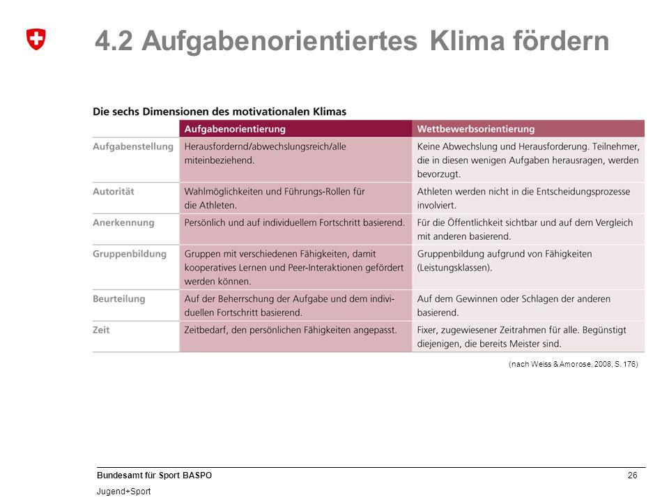 26 Bundesamt für Sport BASPO Jugend+Sport 4.2 Aufgabenorientiertes Klima fördern (nach Weiss & Amorose, 2008, S.