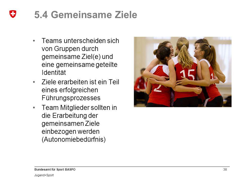 38 Bundesamt für Sport BASPO Jugend+Sport 5.4 Gemeinsame Ziele Teams unterscheiden sich von Gruppen durch gemeinsame Ziel(e) und eine gemeinsame getei