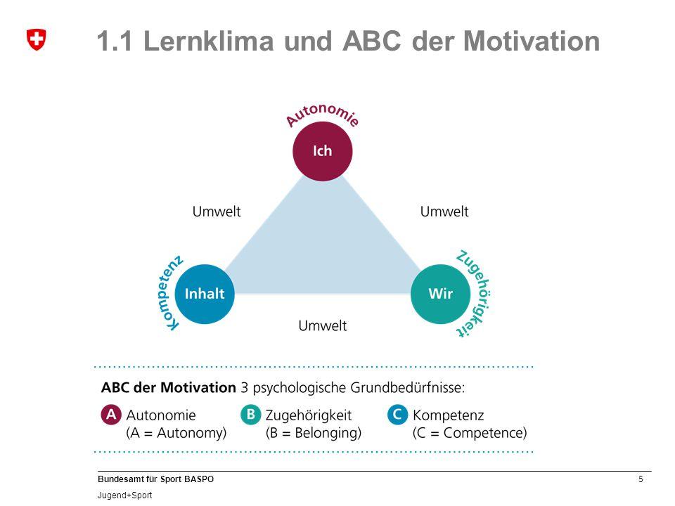 5 Bundesamt für Sport BASPO Jugend+Sport 1.1 Lernklima und ABC der Motivation