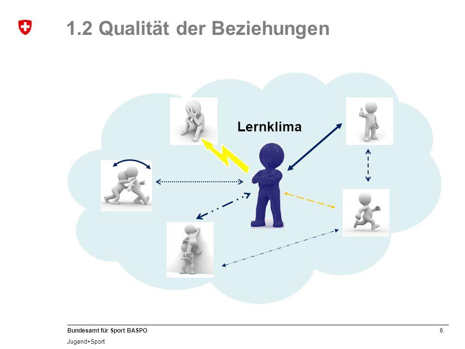 6 Bundesamt für Sport BASPO Jugend+Sport 1.2 Qualität der Beziehungen Lernklima