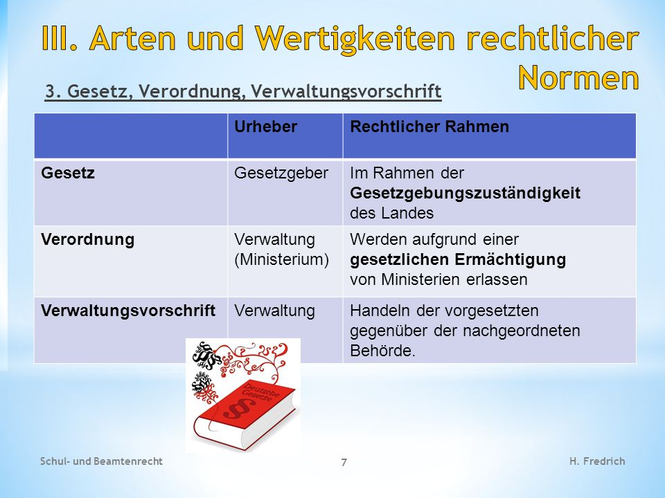 3. Gesetz, Verordnung, Verwaltungsvorschrift Schul- und Beamtenrecht 7 H. Fredrich UrheberRechtlicher Rahmen GesetzGesetzgeberIm Rahmen der Gesetzgebu