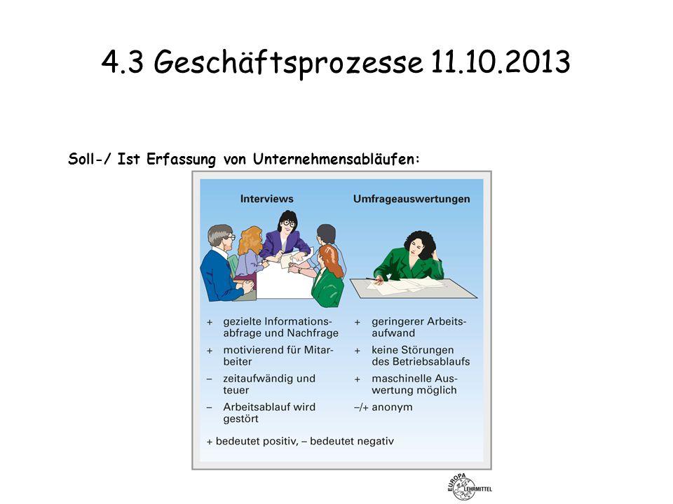 4.3 Geschäftsprozesse 11.10.2013 Soll-/ Ist Erfassung von Unternehmensabläufen:
