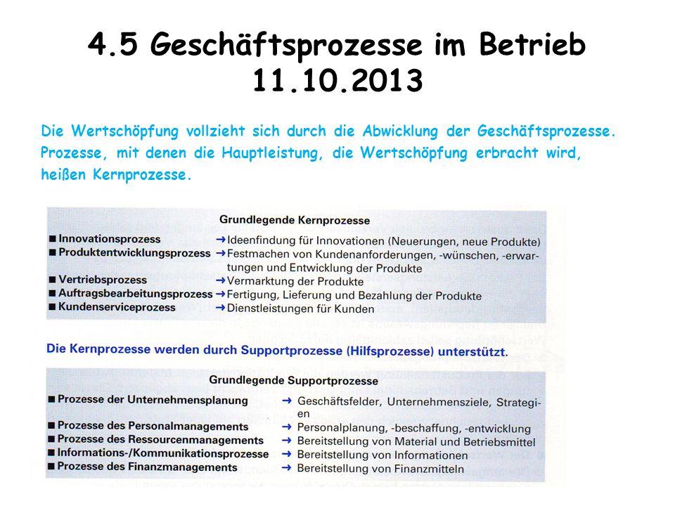 4.5 Geschäftsprozesse im Betrieb 11.10.2013 Die Wertschöpfung vollzieht sich durch die Abwicklung der Geschäftsprozesse. Prozesse, mit denen die Haupt