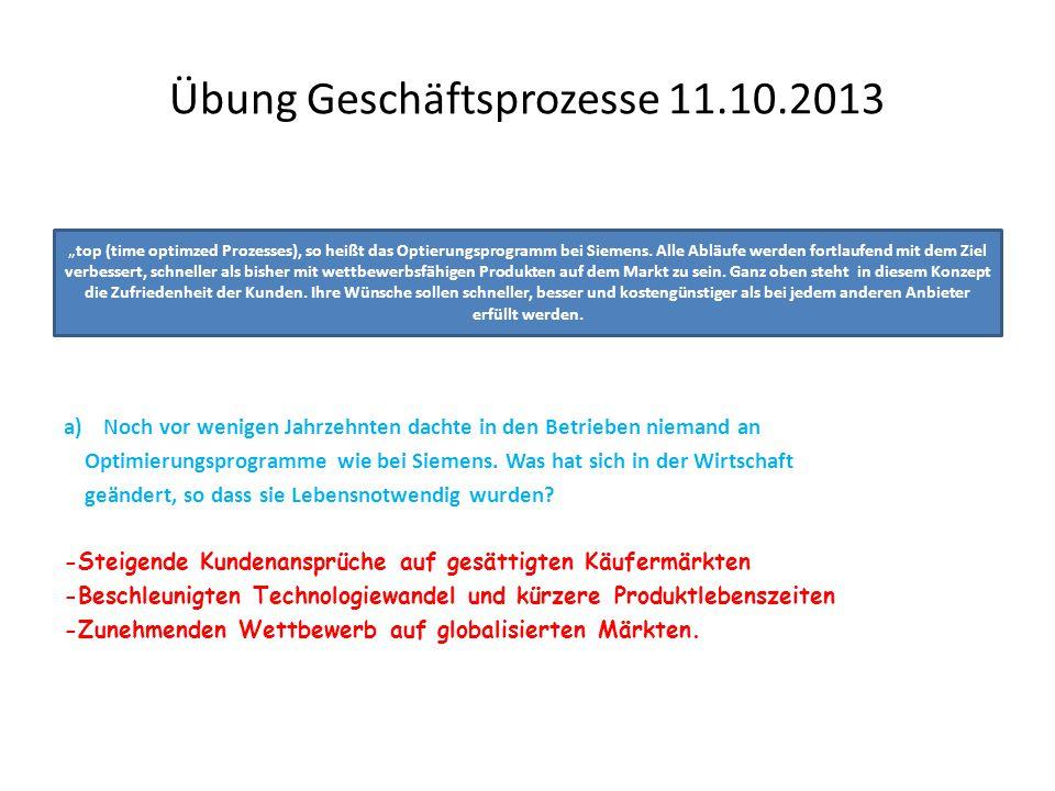 Übung Geschäftsprozesse 11.10.2013 a)Noch vor wenigen Jahrzehnten dachte in den Betrieben niemand an Optimierungsprogramme wie bei Siemens. Was hat si