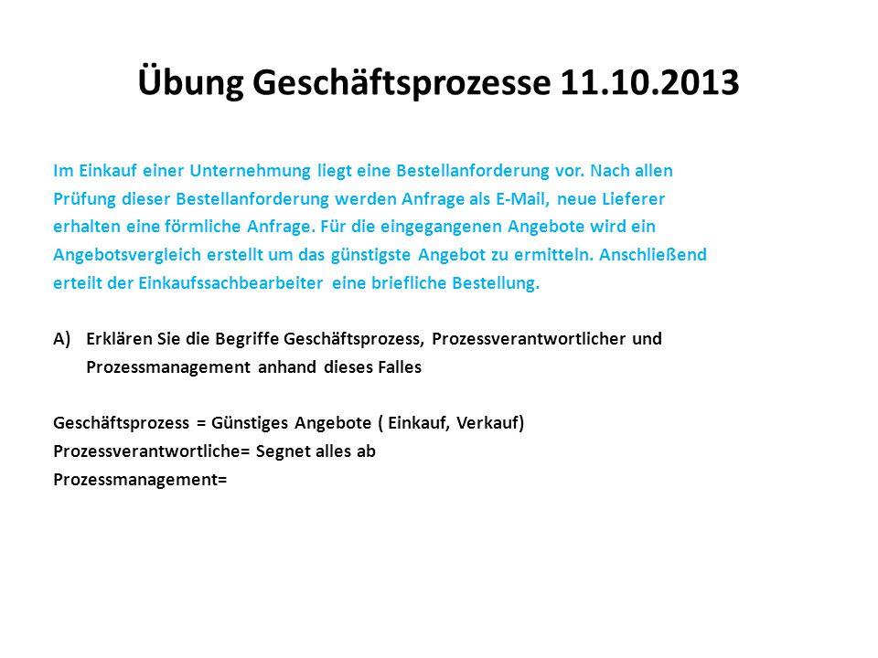 Übung Geschäftsprozesse 11.10.2013 Im Einkauf einer Unternehmung liegt eine Bestellanforderung vor. Nach allen Prüfung dieser Bestellanforderung werde