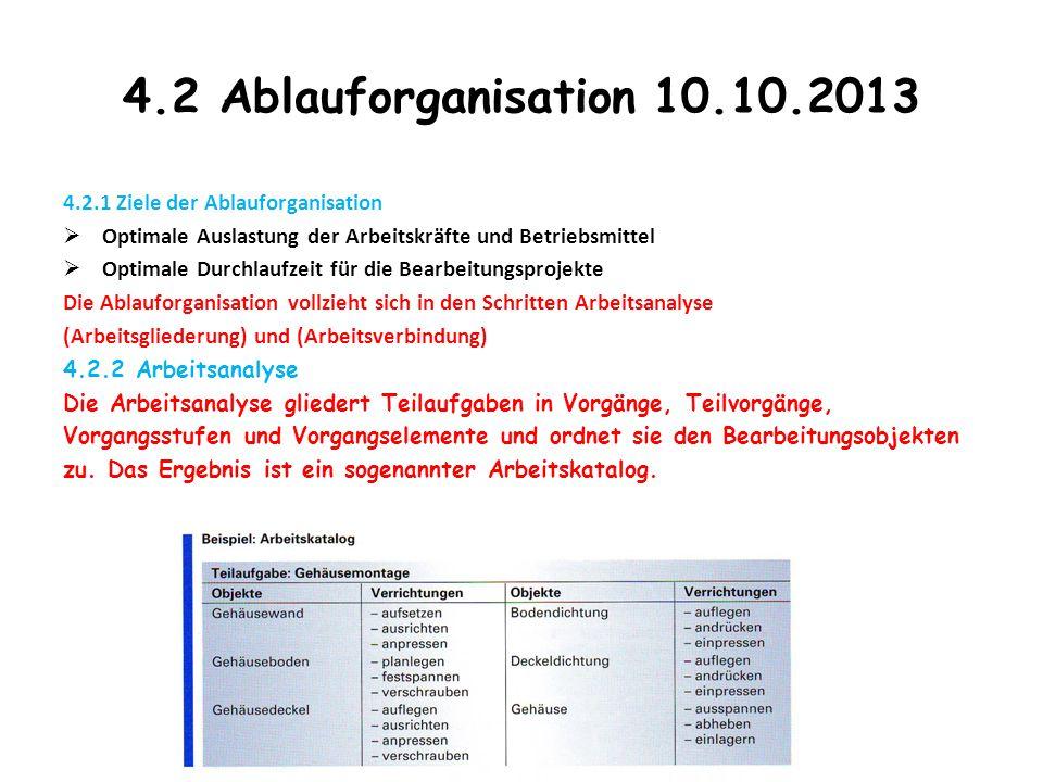 4.2 Ablauforganisation 10.10.2013 4.2.1 Ziele der Ablauforganisation  Optimale Auslastung der Arbeitskräfte und Betriebsmittel  Optimale Durchlaufze