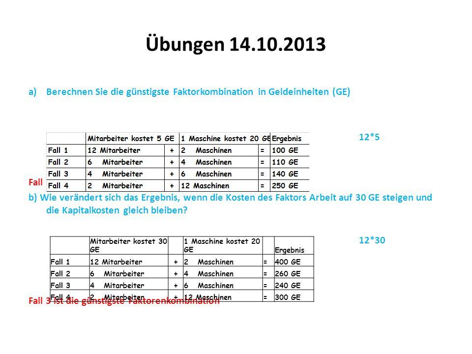 Übungen 14.10.2013 a)Berechnen Sie die günstigste Faktorkombination in Geldeinheiten (GE) 12*5 Fall 1 ist die günstigste Faktorenkombination b) Wie ve