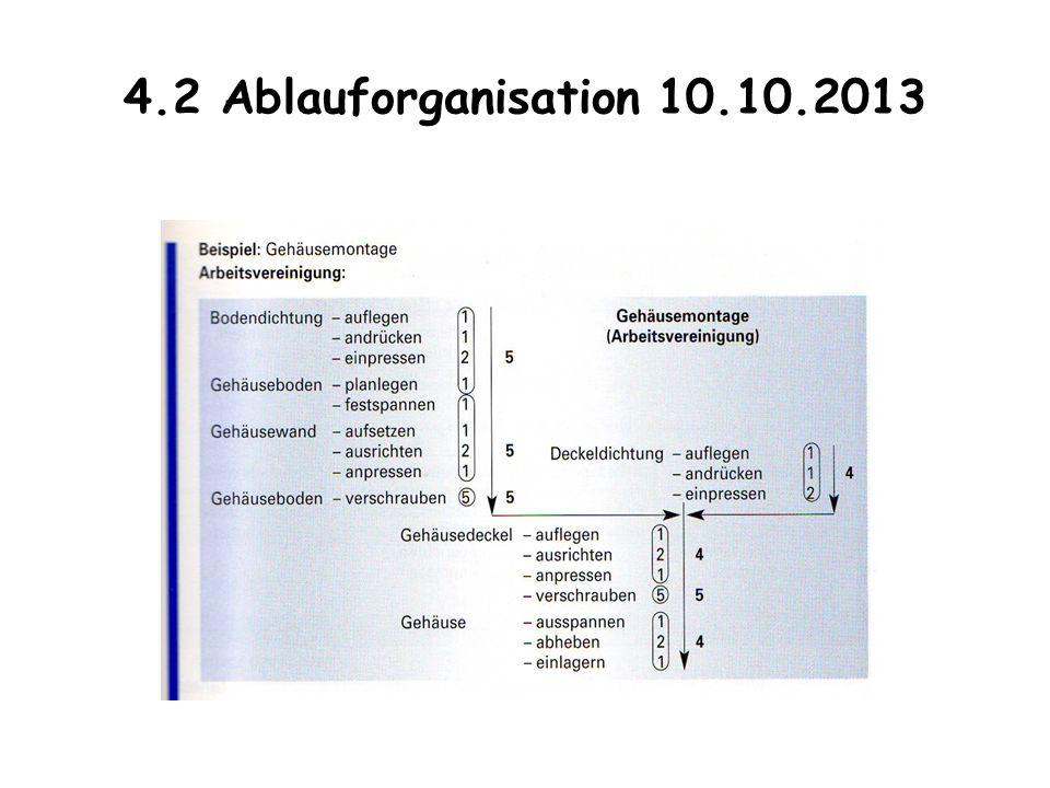 4.3 Geschäftsprozesse 11.10.2013 Schlüsselprozesse leisten einen wesentlichen Beitrag zur Wertschöpfung des jeweiligen Unternehmens und sind entscheidend für die Kundenzufriedenheit