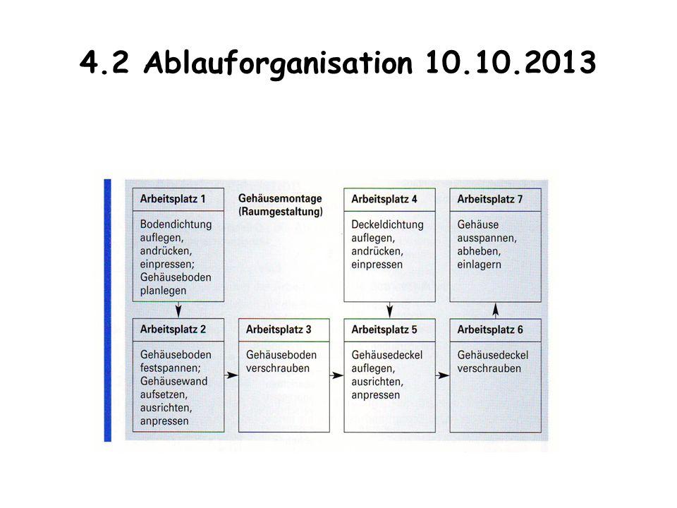 6.Führung 14.10.2013 Indirekte Marktteilnehmer sind alle Personen und Institutionen (v.a.