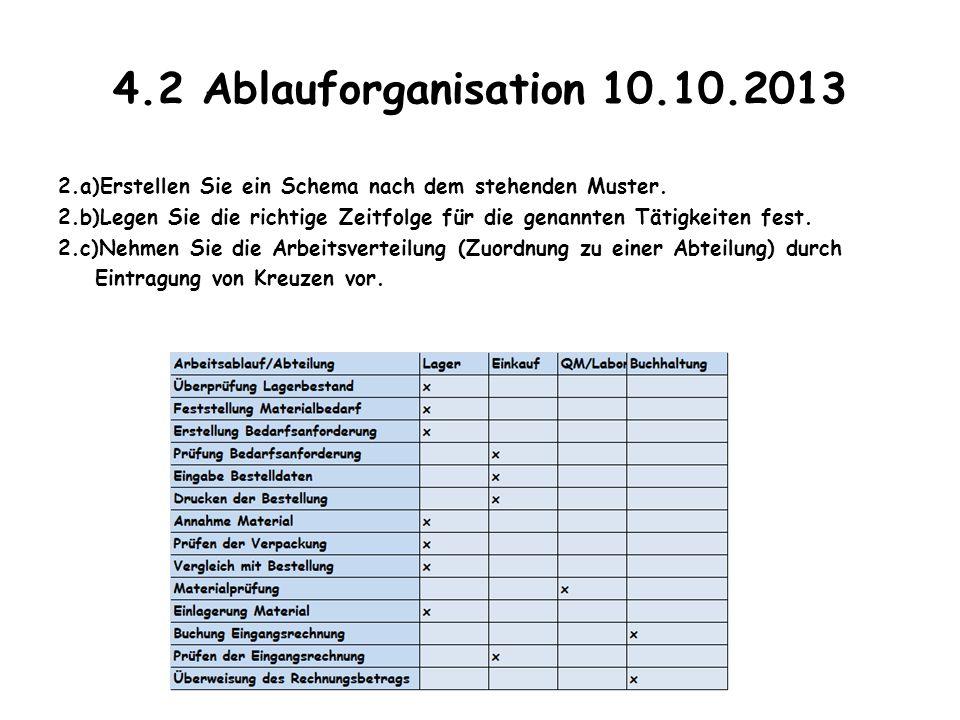4.2 Ablauforganisation 10.10.2013 2.a)Erstellen Sie ein Schema nach dem stehenden Muster. 2.b)Legen Sie die richtige Zeitfolge für die genannten Tätig