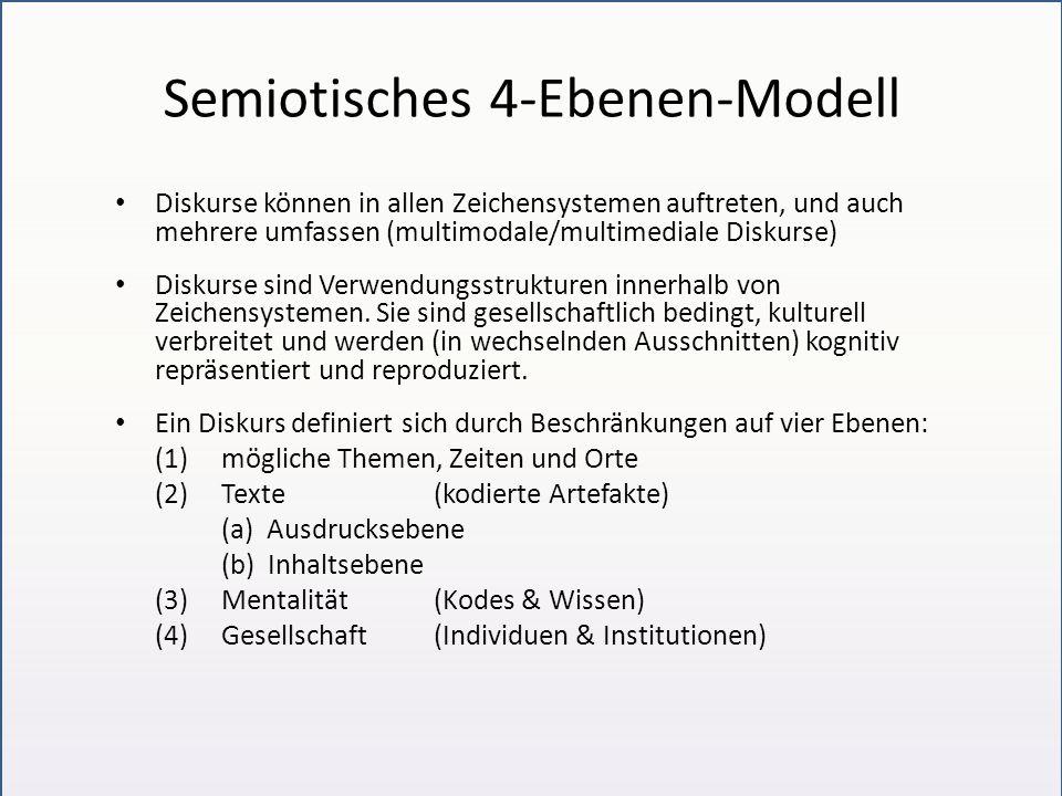 Semiotisches 4-Ebenen-Modell (1)Abgrenzungsbedingungen: Thema, Ortsrahmen [z.B.