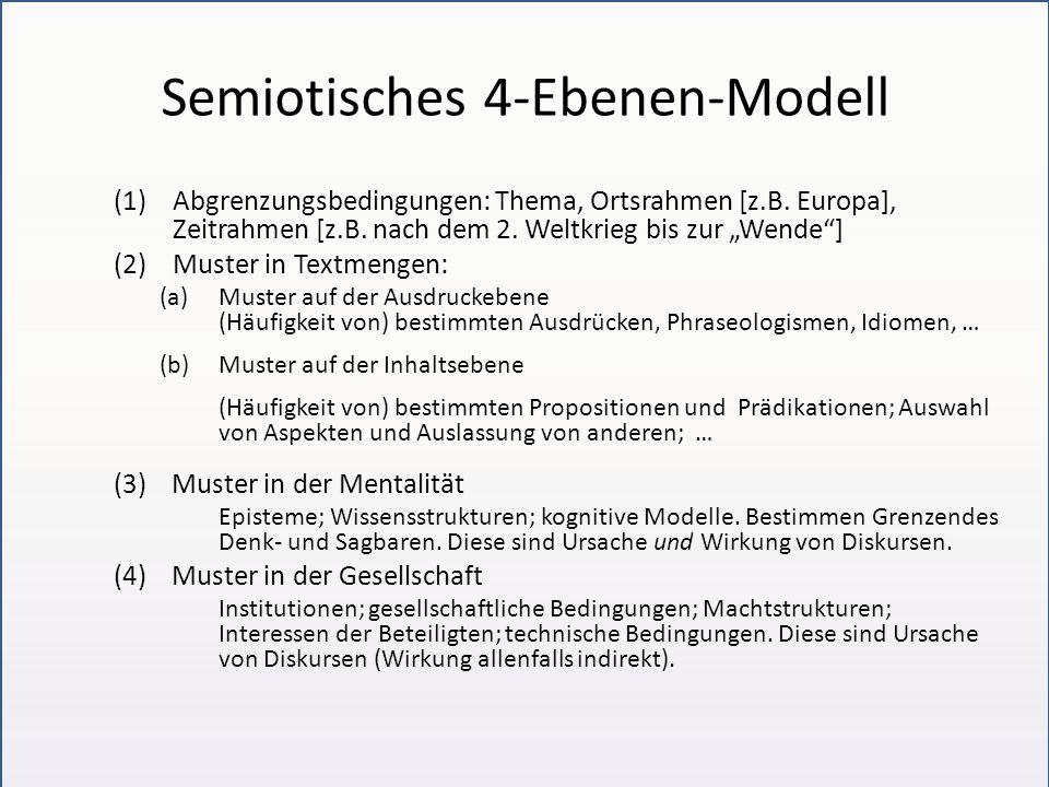 Beispiel 1 Primär sprachlich repräsentiert (1)Thema: Liebe und Ehe; Zeit/Ort: Wende 18./19.