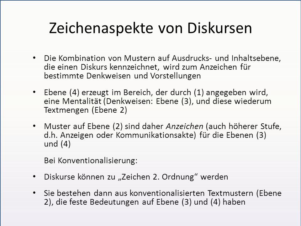 Multimodale Diskurse weiter vs.enger Multimodalitätsbegriff (vgl.