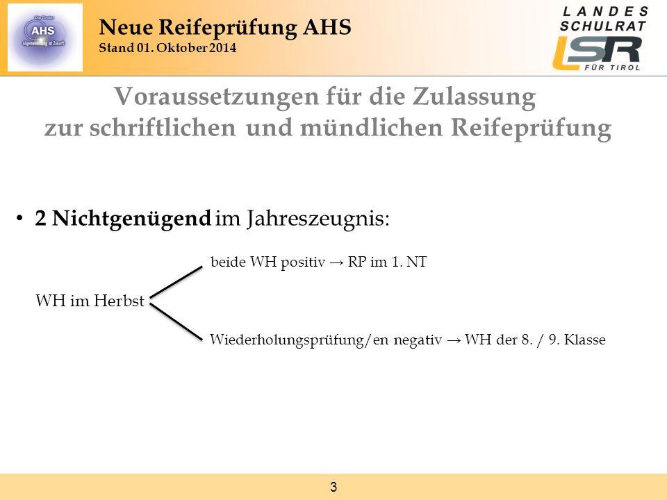 24 Neue Reifeprüfung AHS Stand 01.Oktober 2014 Mathematik Übungsplattform Modellschularbeit am 11.