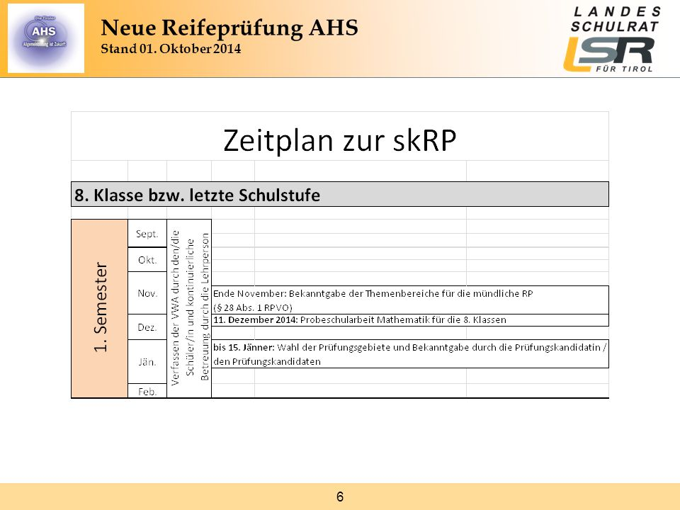 17 Präsentation und Diskussion, Beurteilung: Präsentation und Diskussion der VWA: -Termin von LSR festzulegen (SchUG § 36 Abs.