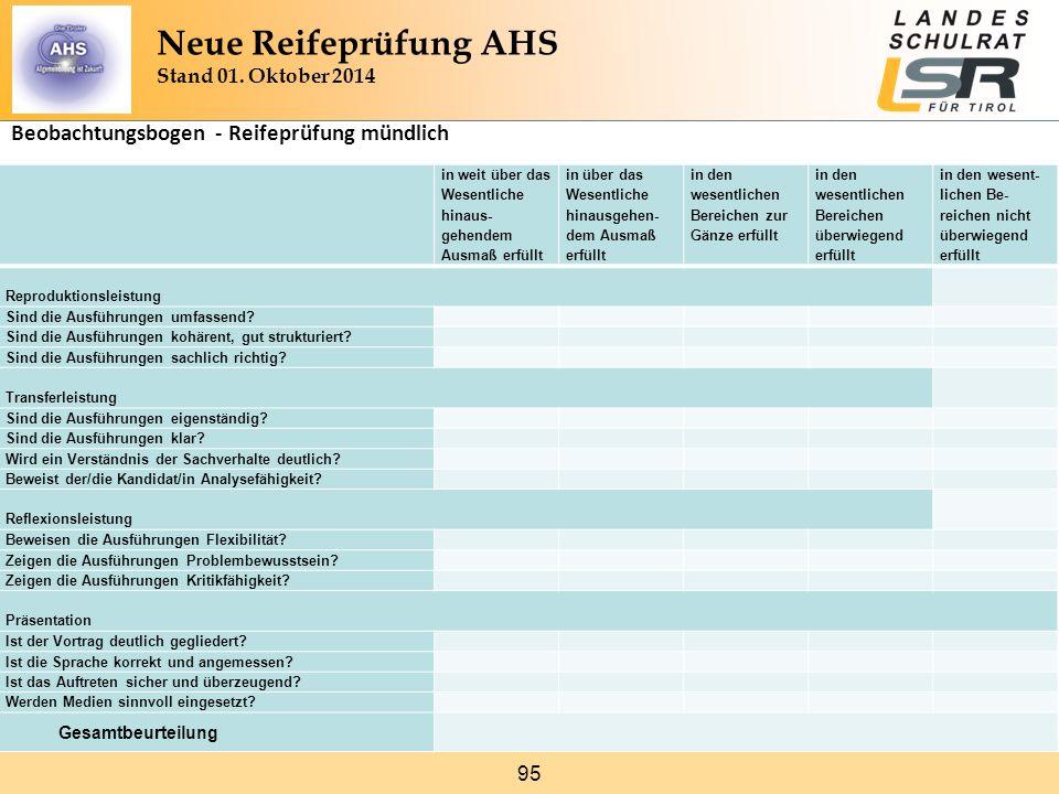 95 Neue Reifeprüfung AHS Stand 01. Oktober 2014 in weit über das Wesentliche hinaus- gehendem Ausmaß erfüllt in über das Wesentliche hinausgehen- dem