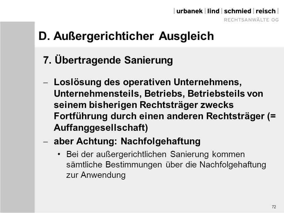 D. Außergerichticher Ausgleich 7. Übertragende Sanierung  Loslösung des operativen Unternehmens, Unternehmensteils, Betriebs, Betriebsteils von seine