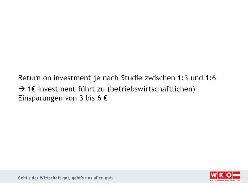 Return on investment je nach Studie zwischen 1:3 und 1:6  1€ Investment führt zu (betriebswirtschaftlichen) Einsparungen von 3 bis 6 €