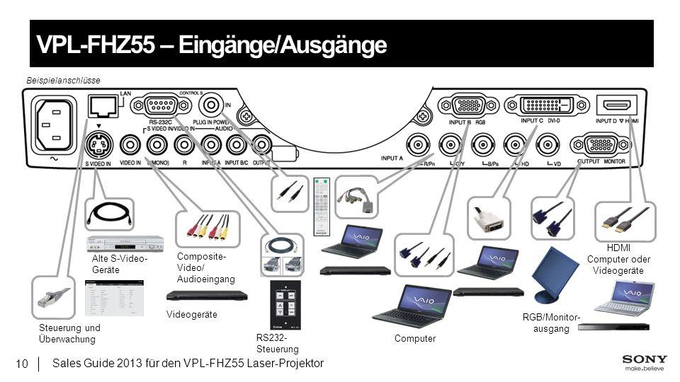 Sales Guide 2013 für den VPL-FHZ55 Laser-Projektor 10 VPL-FHZ55 – Eingänge/Ausgänge Steuerung und Überwachung Alte S-Video- Geräte RS232- Steuerung HD