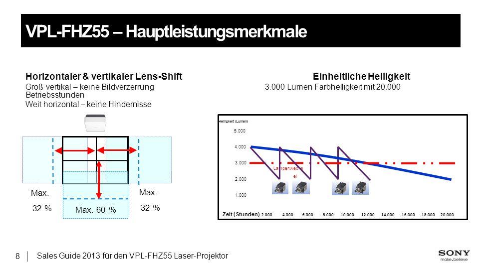 Sales Guide 2013 für den VPL-FHZ55 Laser-Projektor 8 VPL-FHZ55 – Hauptleistungsmerkmale Horizontaler & vertikaler Lens-Shift Einheitliche Helligkeit G