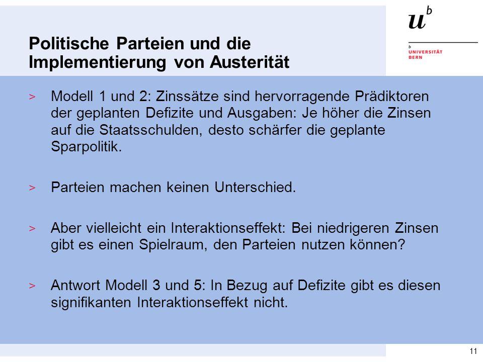 Politische Parteien und die Implementierung von Austerität > Modell 1 und 2: Zinssätze sind hervorragende Prädiktoren der geplanten Defizite und Ausgaben: Je höher die Zinsen auf die Staatsschulden, desto schärfer die geplante Sparpolitik.