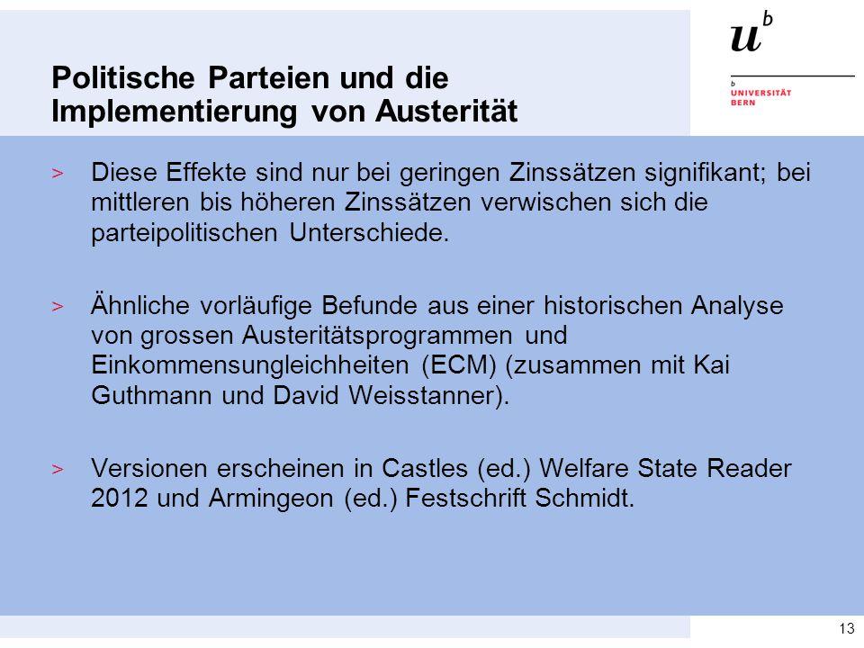 Politische Parteien und die Implementierung von Austerität > Diese Effekte sind nur bei geringen Zinssätzen signifikant; bei mittleren bis höheren Zinssätzen verwischen sich die parteipolitischen Unterschiede.