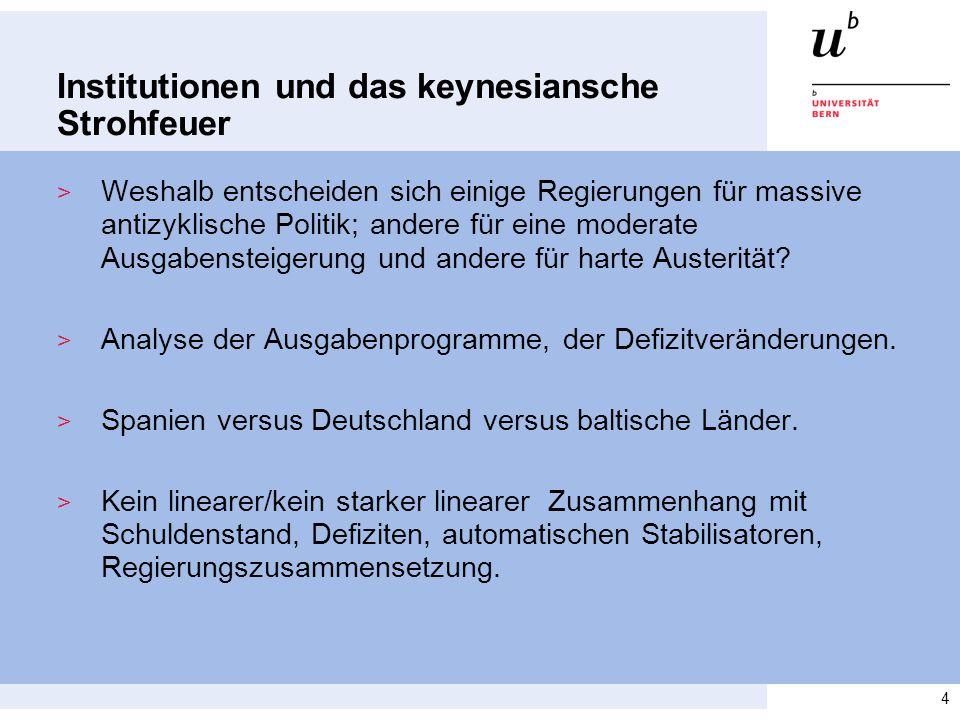 Institutionen und das keynesiansche Strohfeuer > Weshalb entscheiden sich einige Regierungen für massive antizyklische Politik; andere für eine moderate Ausgabensteigerung und andere für harte Austerität.