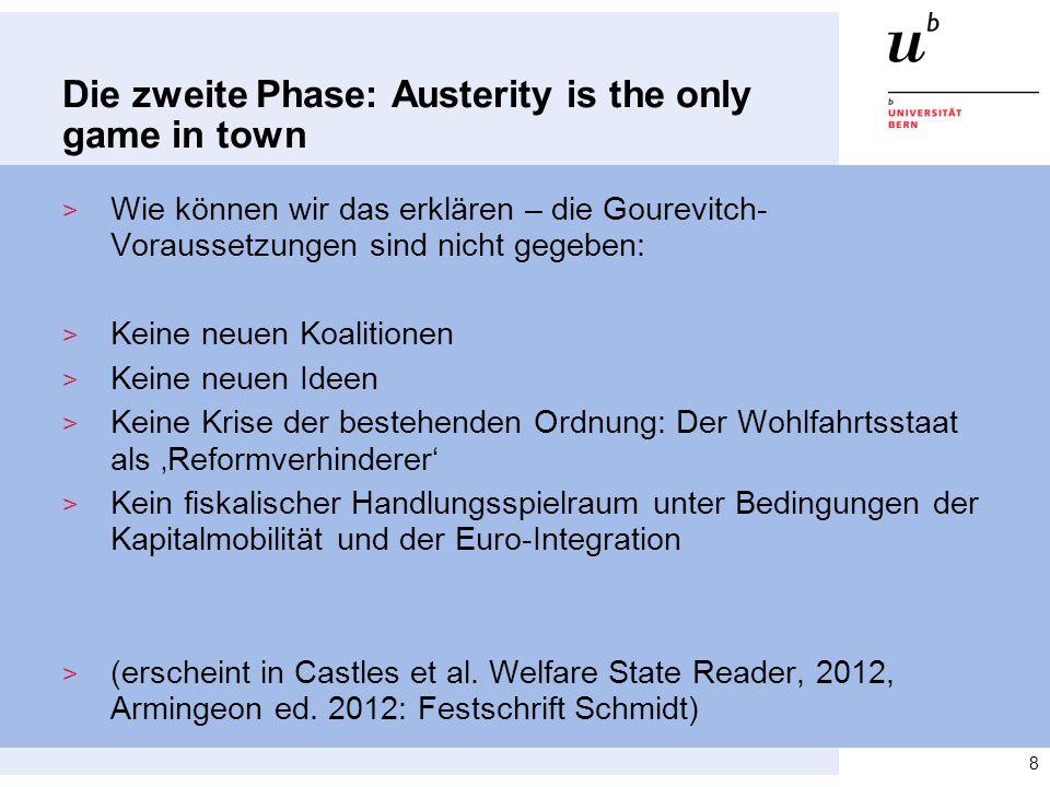 Die zweite Phase: Austerity is the only game in town > Wie können wir das erklären – die Gourevitch- Voraussetzungen sind nicht gegeben: > Keine neuen Koalitionen > Keine neuen Ideen > Keine Krise der bestehenden Ordnung: Der Wohlfahrtsstaat als 'Reformverhinderer' > Kein fiskalischer Handlungsspielraum unter Bedingungen der Kapitalmobilität und der Euro-Integration > (erscheint in Castles et al.