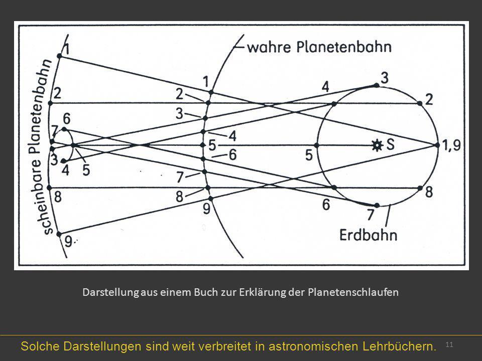 11 Darstellung aus einem Buch zur Erklärung der Planetenschlaufen Solche Darstellungen sind weit verbreitet in astronomischen Lehrbüchern.