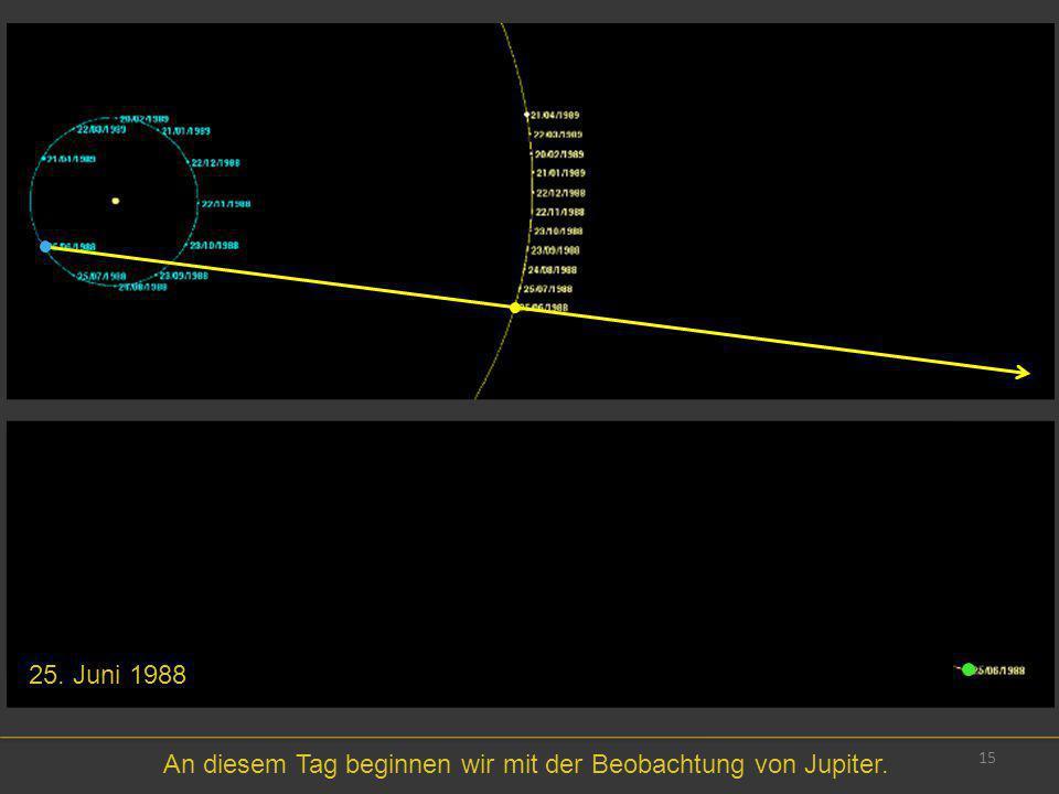 15 An diesem Tag beginnen wir mit der Beobachtung von Jupiter. 25. Juni 1988