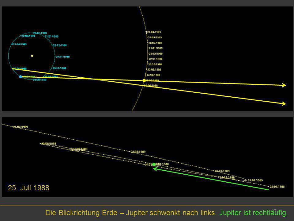 17 25. Juli 1988 Die Blickrichtung Erde – Jupiter schwenkt nach links. Jupiter ist rechtläufig.