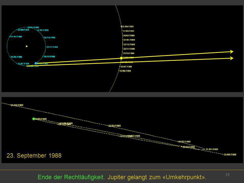 19 23. September 1988 Ende der Rechtläufigkeit. Jupiter gelangt zum «Umkehrpunkt».